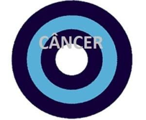 tratamento_para_cancer